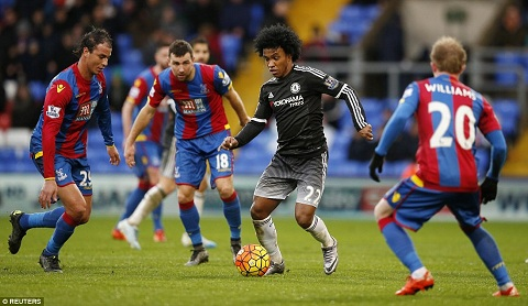 Crystal Palace 0-3 Chelsea, HLV Guus Hiddink, trung ve John Terry  hinh anh