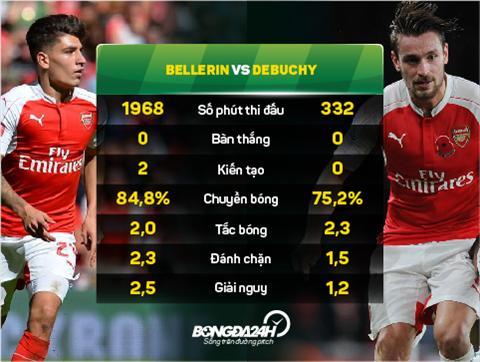 Hau ve Mathieu Debuchy roi Arsenal de gia nhap AS Roma hinh anh 2