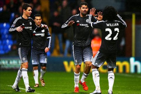 Chelsea vs Scunthorpe (21h ngay 101) Hon ca mot chien thang hinh anh 2