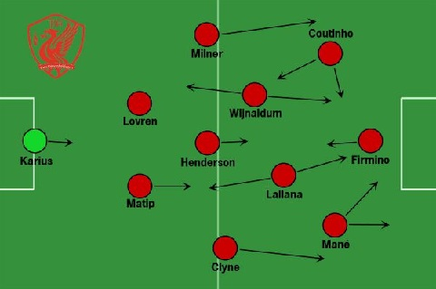 Liverpool vs Manchester United Mat dat va Bau troi hinh anh 2