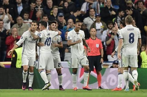 Real Madrid vs Bilbao (1h45 ngay 2410) Khi Ken ken lay cong bu thu hinh anh 3