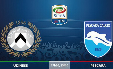 Nhan dinh Udinese vs Pescara 17h30 ngay 2310 (Serie A 201617) hinh anh