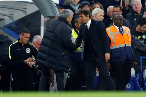 Conte tra dua nhung loi cong kich cua Mourinho hinh anh
