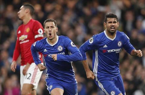 Nhung ly do de tin Chelsea se vo dich Premier League mua nay hinh anh 3