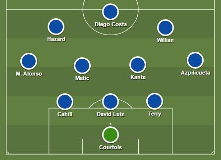 Eden Hazard, Antonio Conte va su tro lai cua doi chan ma thuat hinh anh 3