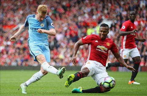 M.U vs Man City De Bruyne Valencia