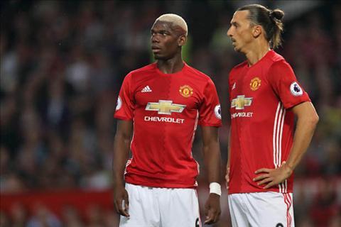 Nhung ly do MU nen tiep tuc dat niem tin vao Jose Mourinho hinh anh