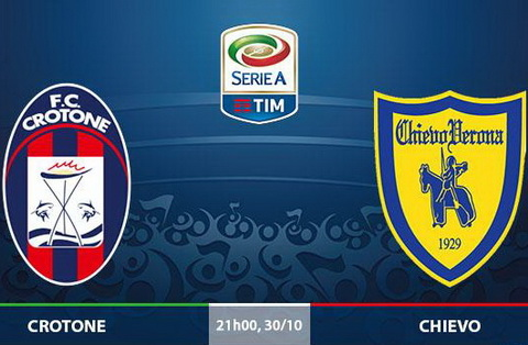 Nhan dinh Crotone vs Chievo 21h00 ngay 3010 (Serie A 201617) hinh anh