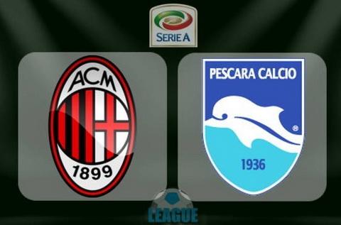 Nhan dinh AC Milan vs Pescara 21h00 ngay 3010 (Serie A 201617) hinh anh