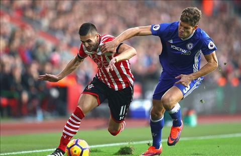 Chelsea 2-0 Southampton Dang cap cua su hieu qua hinh anh 4