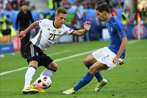 Italia vs Duc (2h45 ngay 1611) Duc co the thang ca the gioi, tru Italia! hinh anh