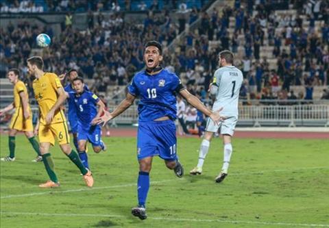 Truoc them AFF Cup 2016 Khi Thai Lan khien tat ca phai run so hinh anh