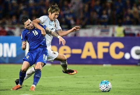 Tristan Do tự nhận là hậu vệ phải hay nhất Thái Lan 10 năm qua hình ảnh