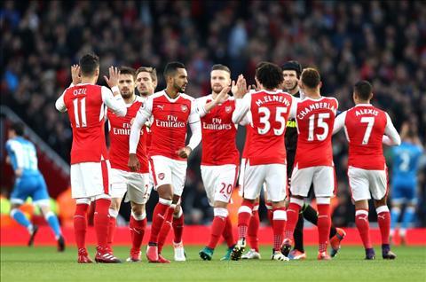 Basel vs Arsenal (02h45 ngay 712) 3 diem va mo hinh anh 2