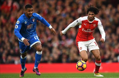 Mohamed Elneny Dong co nho cua Arsenal hinh anh 3