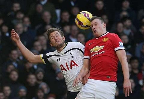 3 diem nong truoc them dai chien M.U vs Tottenham