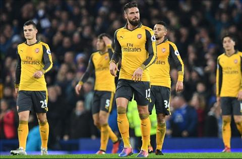 Goc Arsenal Mat danh hieu vi the luc kem hinh anh