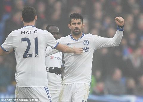 Clip ban thang Crystal Palace vs 0-1 Chelsea Vong 17 NHA 201617 hinh anh