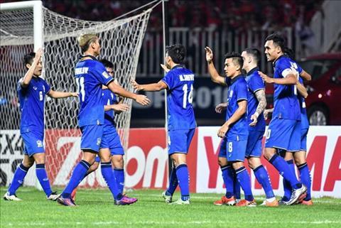 Tong hop Thai Lan 2-0 Indonesia (CK luot ve AFF Cup 2016) hinh anh
