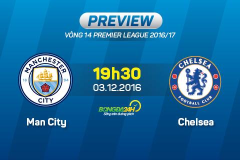 Giai ma tran dau Man City vs Chelsea 19h30 ngay 0312 (Vong 14 NHA 201617) hinh anh