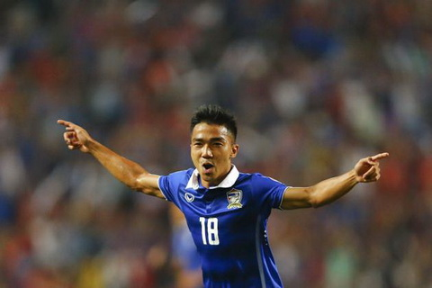 Messi Thai Chanathip sang Nhat Ban choi bong hinh anh