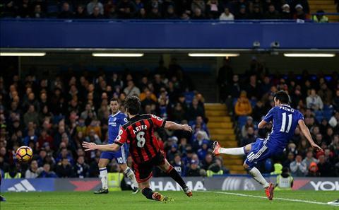 Dai thang Bournemouth, Chelsea tra gia bang viec mat Pedro hinh anh