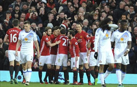 Man United di vao quy dao Cho doi the nay cung dang hinh anh