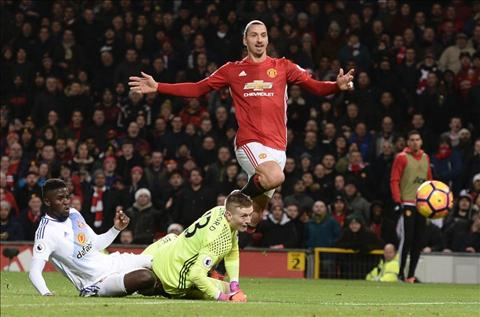 Ibrahimovic cua M.U ghi ban vao luoi Sunderland