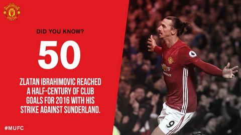 Ibrahimovic sap vuot Messi de tro thanh chan sut dang so nhat 2016.