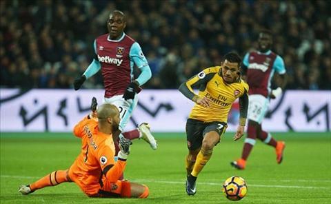 Arsenal vui dap West Ham Nga mu truoc Super Sanchez hinh anh