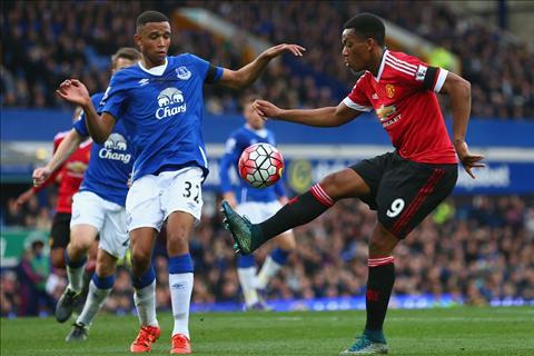 Everton vs MU (23h ngay 412) Quy do tim kiem mot chut on dinh hinh anh 2