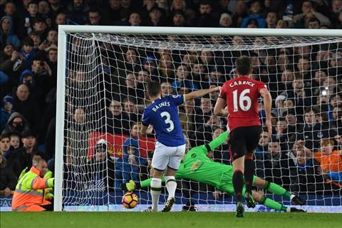 Baines ghi ban go hoa cho Everton vao luoi M.U