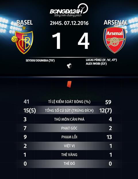 Du am Basel 1-4 Arsenal Cai duyen cua Lucas Perez hinh anh 4