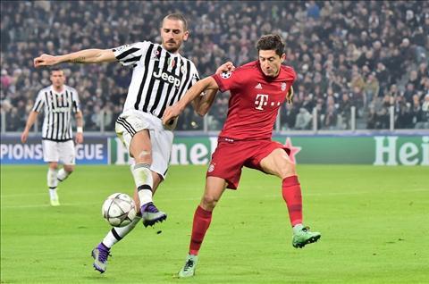 Lewy Juve 2-2 Bayern