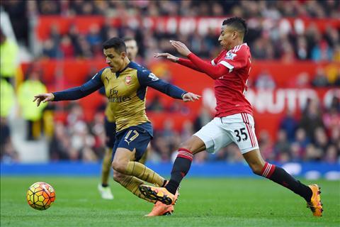 Sa sut phong do, Alexis Sanchez se bi Arsenal tram hinh anh