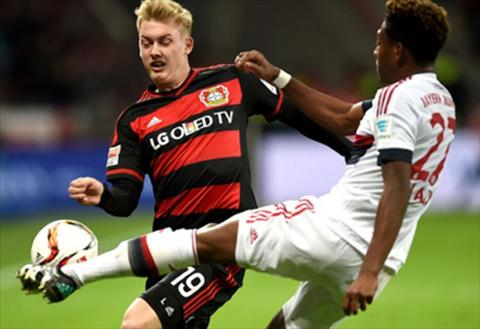 Video clip ban thang Leverkusen 0-0 Bayern Munich (Vong 20 Bundesliga 20152016) hinh anh