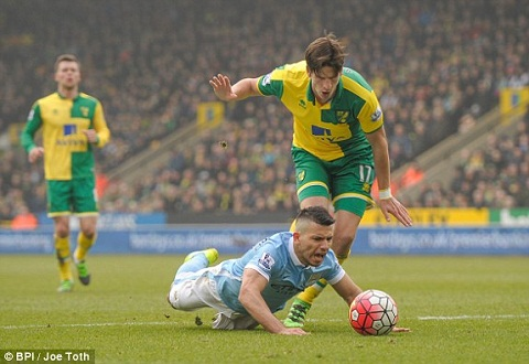 Du am Norwich 0-0 Man City Nhu ran mat dau hinh anh