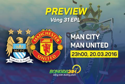 Preview: Man City - Man United
