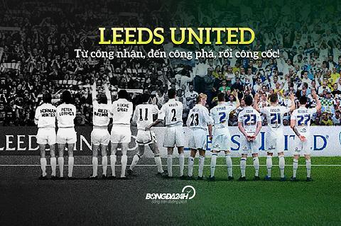 Cau chuyen bong da cua Leeds United cua Anh quoc hinh anh