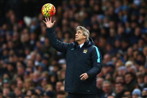 HLV Pellegrini noi gi sau tran Norwich 0-0 Man City hinh anh 2