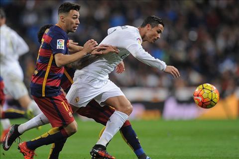 Ronaldo El Clasico