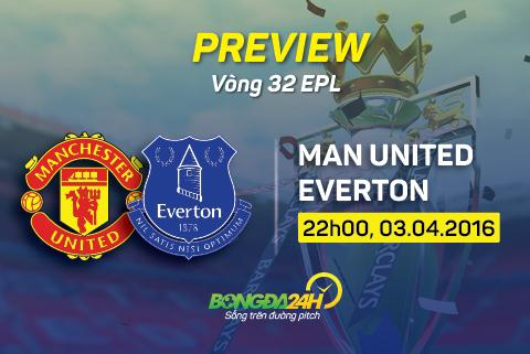 Preview: Man united - Everton