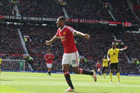 Rashford M.U vs Aston Villa