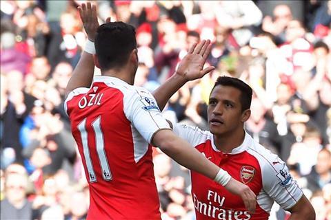 Diem tin Bongda24h sang ngay 85 Ca Sanchez va Ozil deu muon roi Arsenal hinh anh