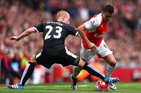 Sanchez Arsenal vs Watford
