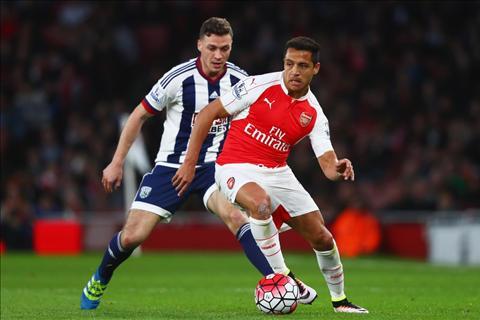 Sanchez Arsenal vs West Brom