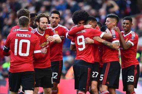 Top 4 Premier League So phan MU nam trong tay Arsenal hinh anh 2