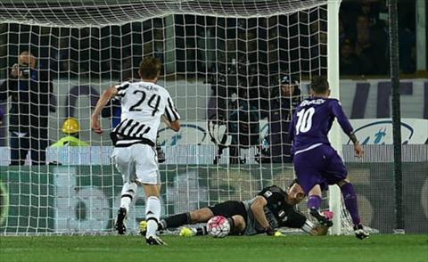 Fiorentina 1-2 Juventus (Vong 35 Serie A 2015/2016)