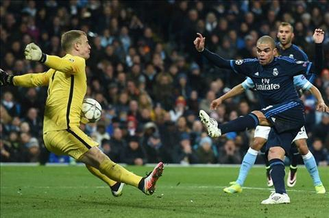 Hart Pepe Real vs Man City