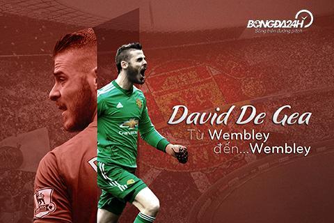 David De Gea Tu Wembley den Wembley hinh anh